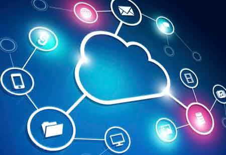 Hybrid Cloud; the Future of Cloud Computing Technology