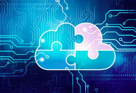 3 Challenges of Adopting Cloud-Native Technologies Rapidly