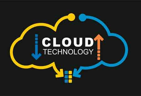 Is it Mandatory to Scrutinize Cloud before Adopting in Enterprises?
