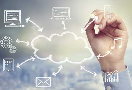 Know more about Cloud Expense Management