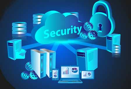 4 Cloud Security Concerns that Haunt Enterprises of Today