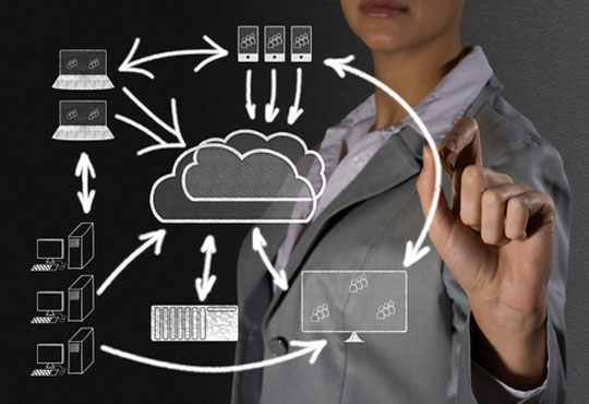 TurnKey Offers Next-Gen Online Backup Solutions