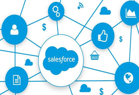 Salesforce Probably To Beat Earning Estimates